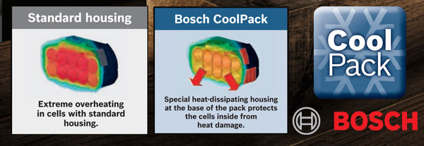 Bosch CoolPack Diagrams