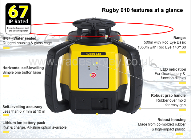 leica-rugby-610-at-a-glance