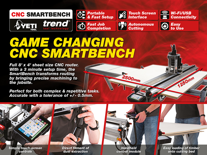 Trend / Yeti Game Changing CNC Smartbench